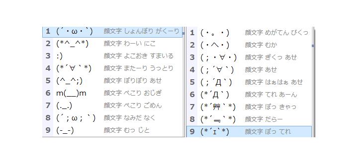 ブログで使用する顔文字
